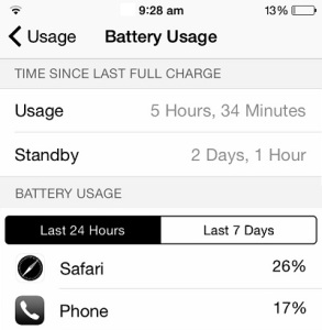 iphone grayscale battery usage