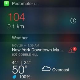iPhone Notification Widgets