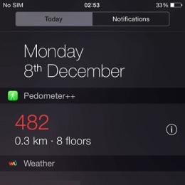 iphone 6 pedometer++ widget with elevation info