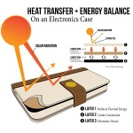 iphone case with thermal protection