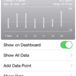 heart rate graph from iPhone health app