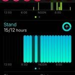 stand progress on ios activity app