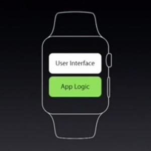 apple watch app logic in watchos 2