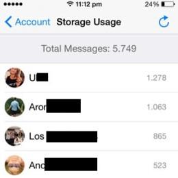 whatsapp friends message rankings