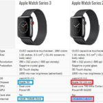 Apple Watch 3 vs Apple Watch 2 specs comparison