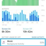 Apple Mussic Battery usage report from iPhone Settings