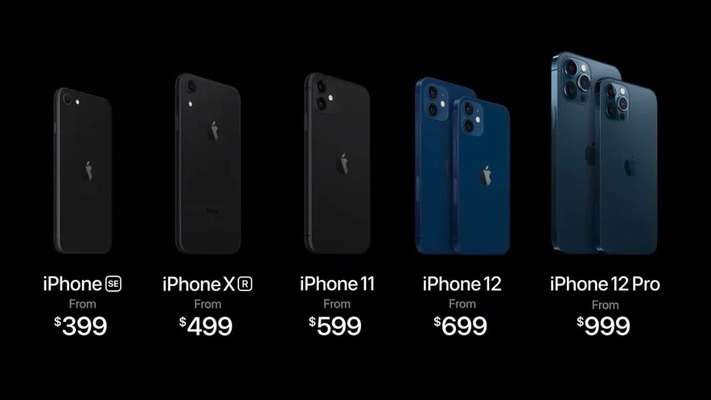 2020 iPhone lineup with pricing