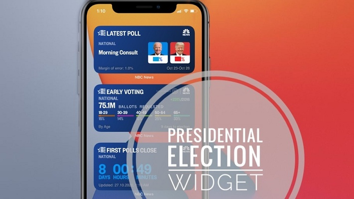 NBC Presidential Election Widgets on iPhone Home Screen