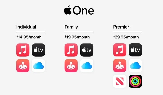 apple one services bundles with price comparison
