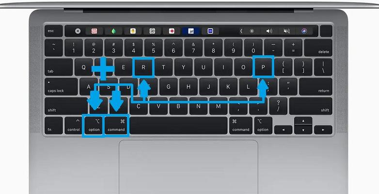 how to reset nvram and pram on Mac