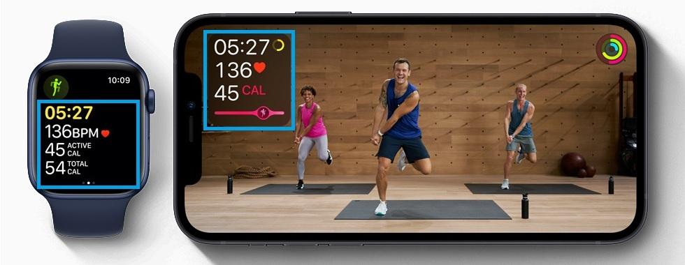 Apple Fitness+ metrics