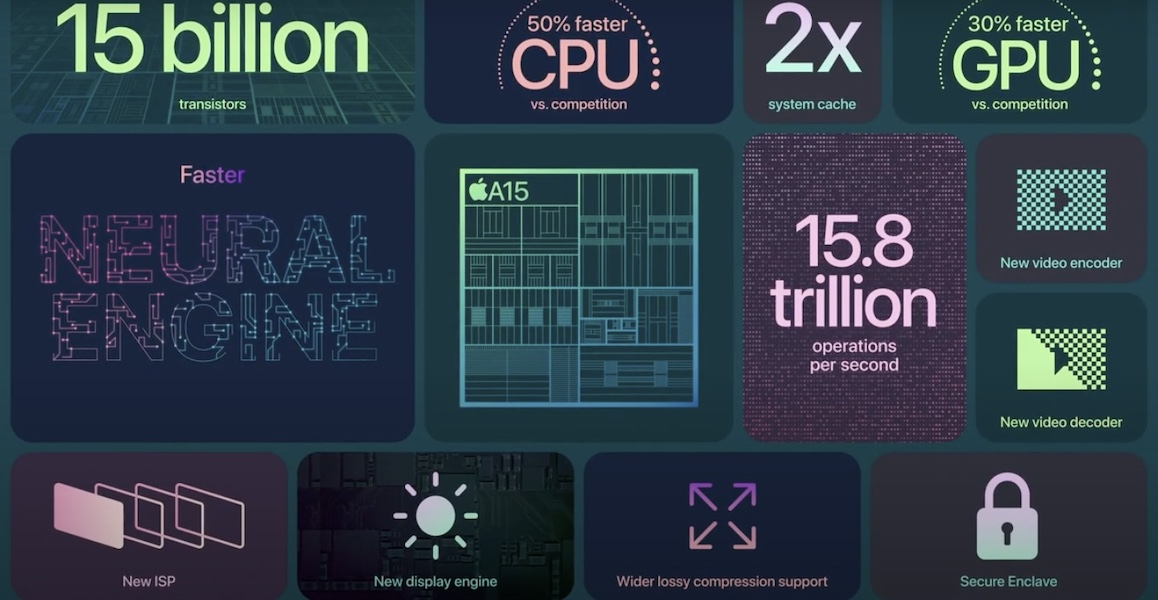 a15 bionic chip features
