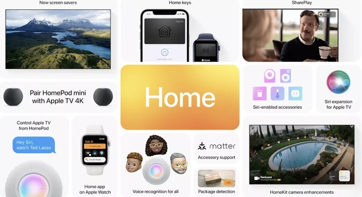 homepod 15 features