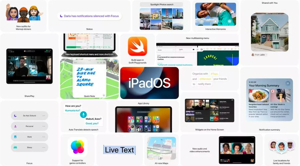iPadOS 15 new features