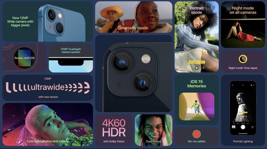iPhone 13 camera features